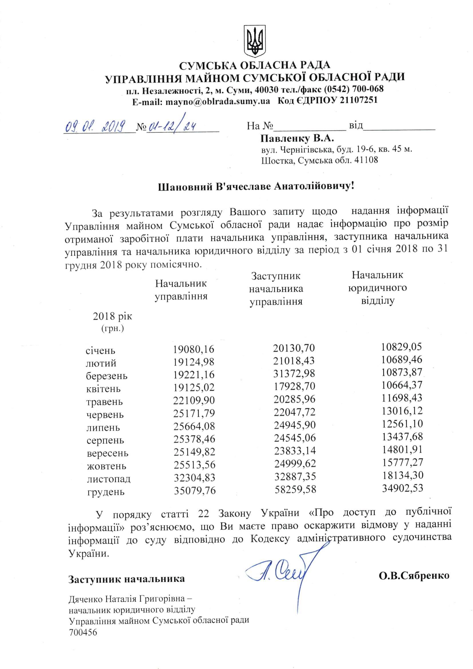 Відповідь по зарплаті Управління майном Сумської обласної ради