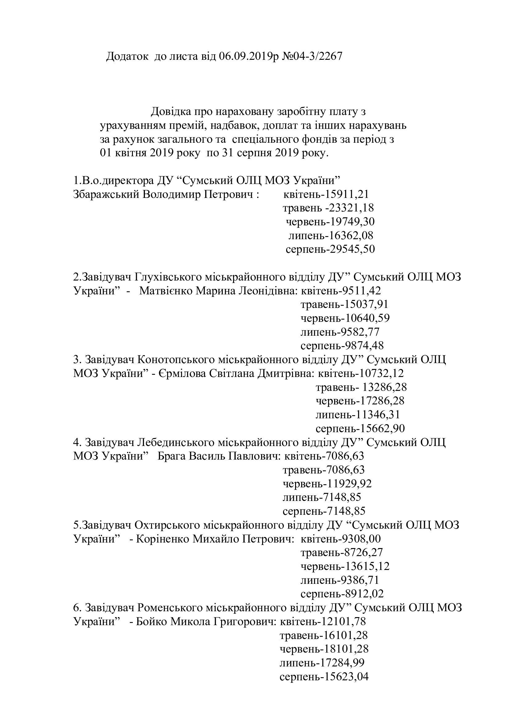 Додаток до листа журналісту_000